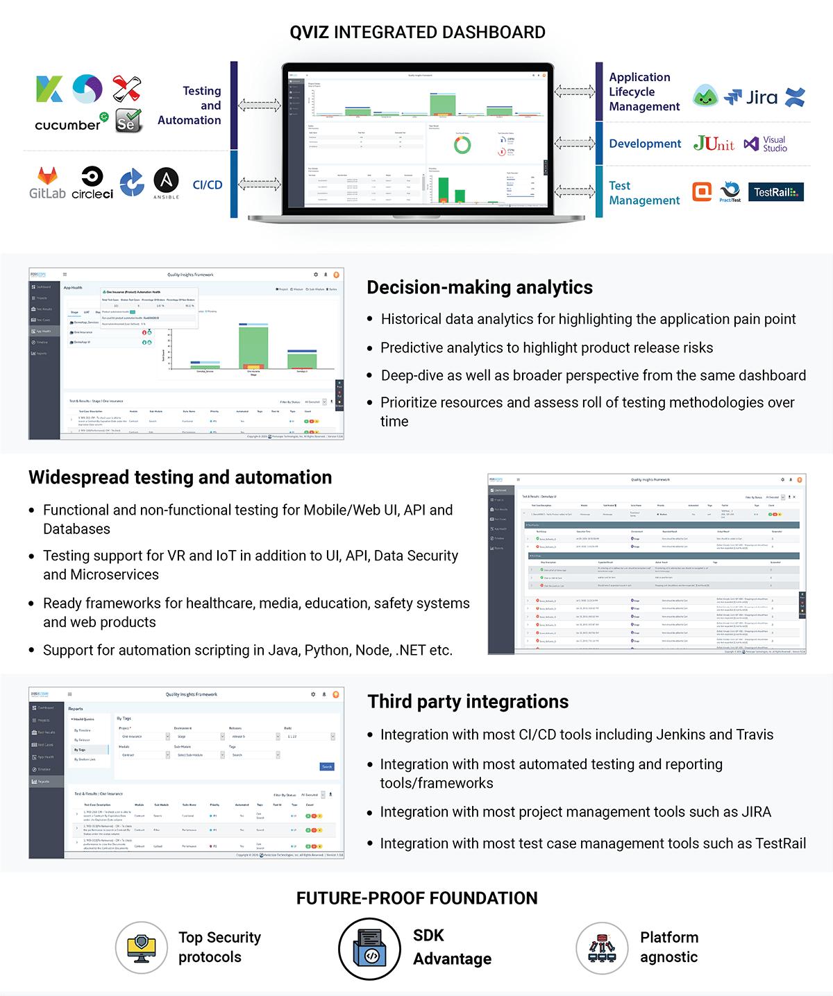 QViz datasheet